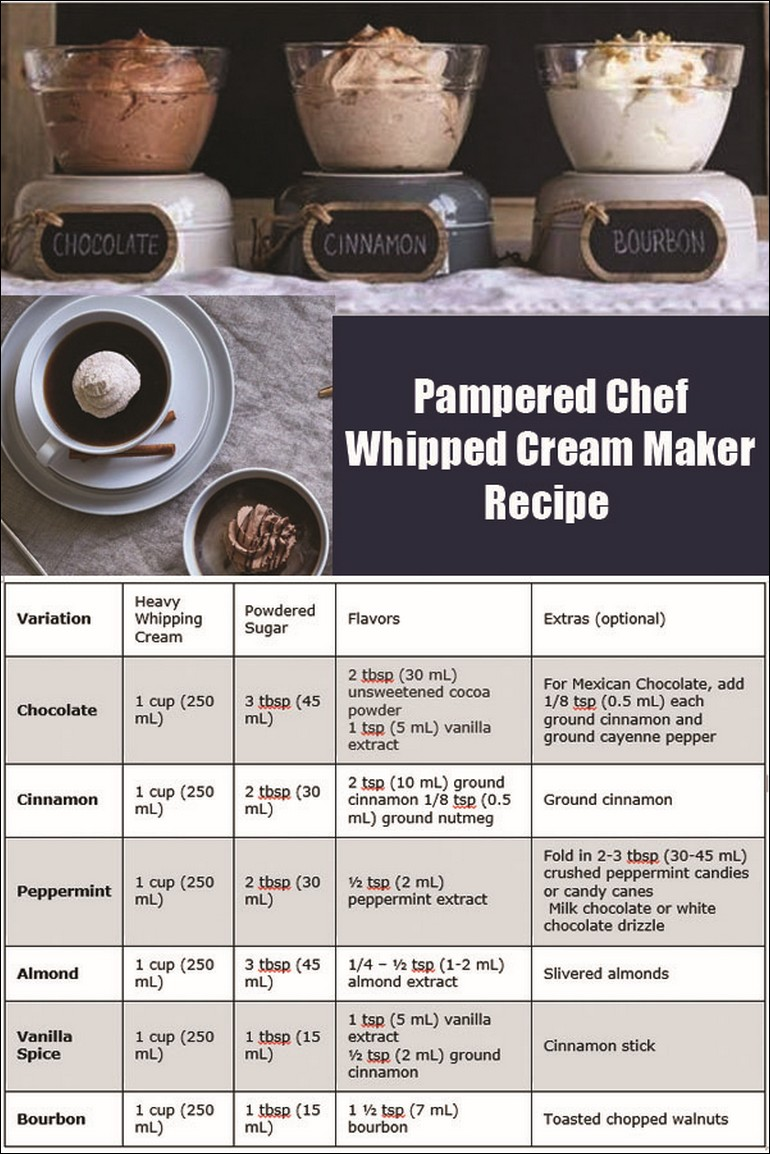 Pampered Chef Whipped Cream Maker Recipe